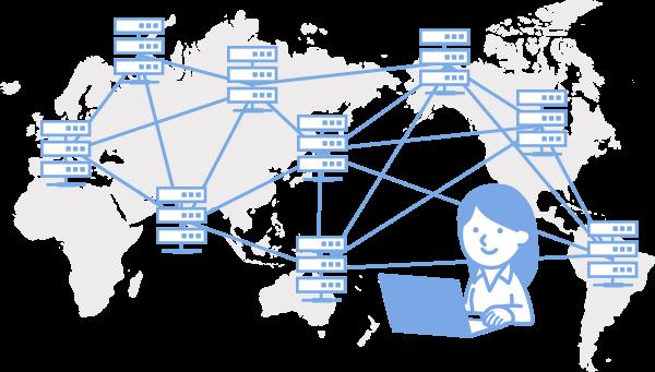 インターネットとWebサーバ